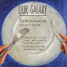 if the Galaxy